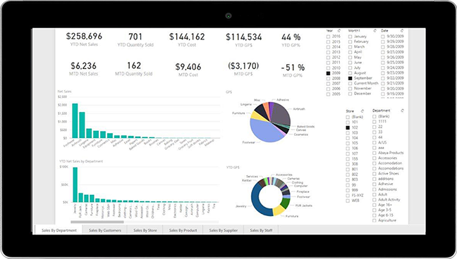 Aralco Dashboard